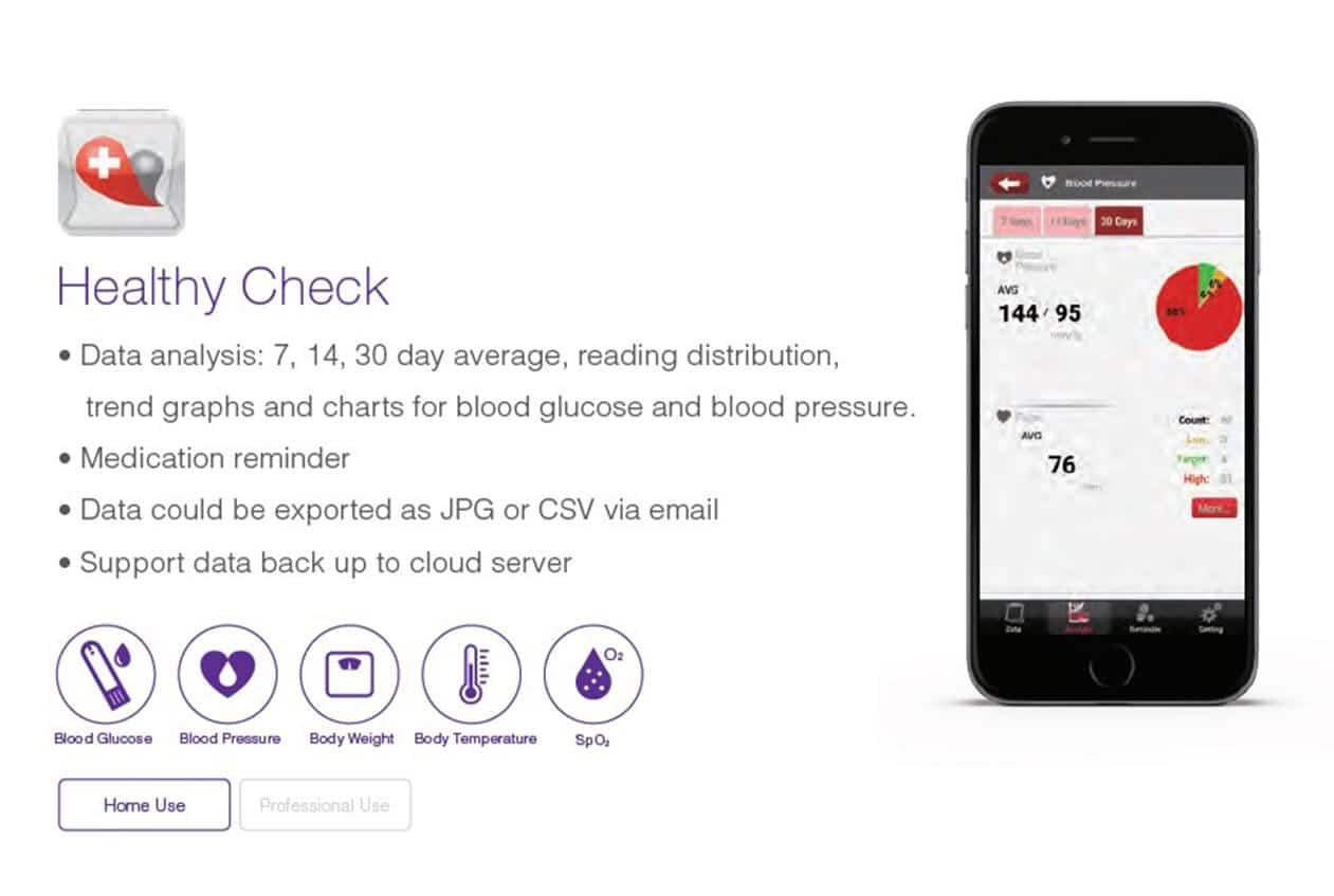 IVC Diagnostics_Sync For Life_Healthy Check